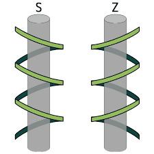 糸の巻き方